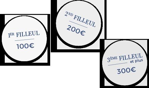 pastilles-filleuls